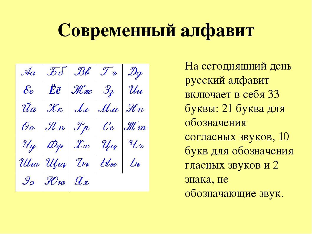 Алфавит русский современный картинки