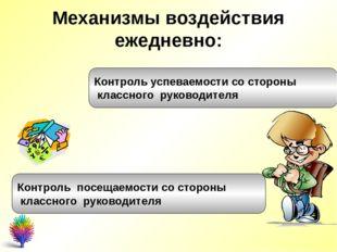 Механизмы воздействия ежедневно: