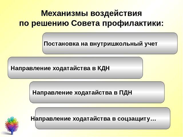 Механизмы воздействия по решению Совета профилактики: