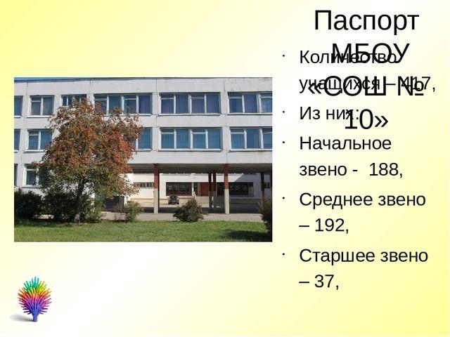 Паспорт  МБОУ «СОШ № 10» Количество учащихся – 417, Из них: Начальное звен...
