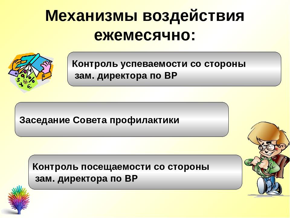 Механизмы воздействия ежемесячно: