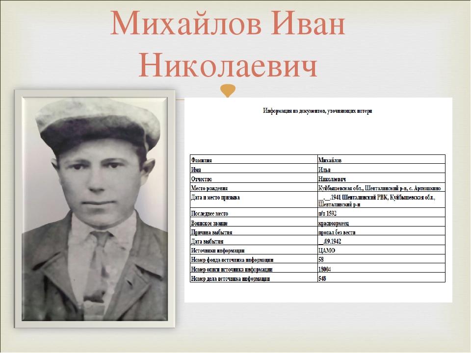 Михайлов Иван Николаевич