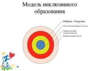 Модель инклюзивного образования