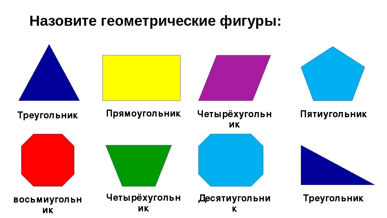 геометрические фигуры картинки с названиями трапеции вот манера