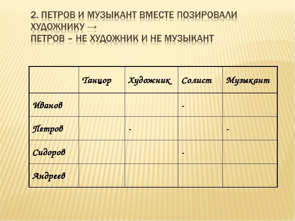 ТанцорХудожникСолистМузыкант Иванов- Петров-- Сидоров- Андрее...