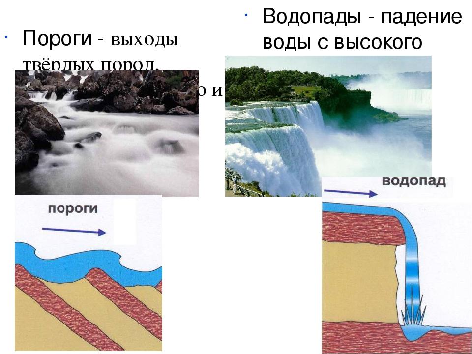 Пороги - выходы твёрдых пород, пересекающие русло и нагромождения камней Водо...