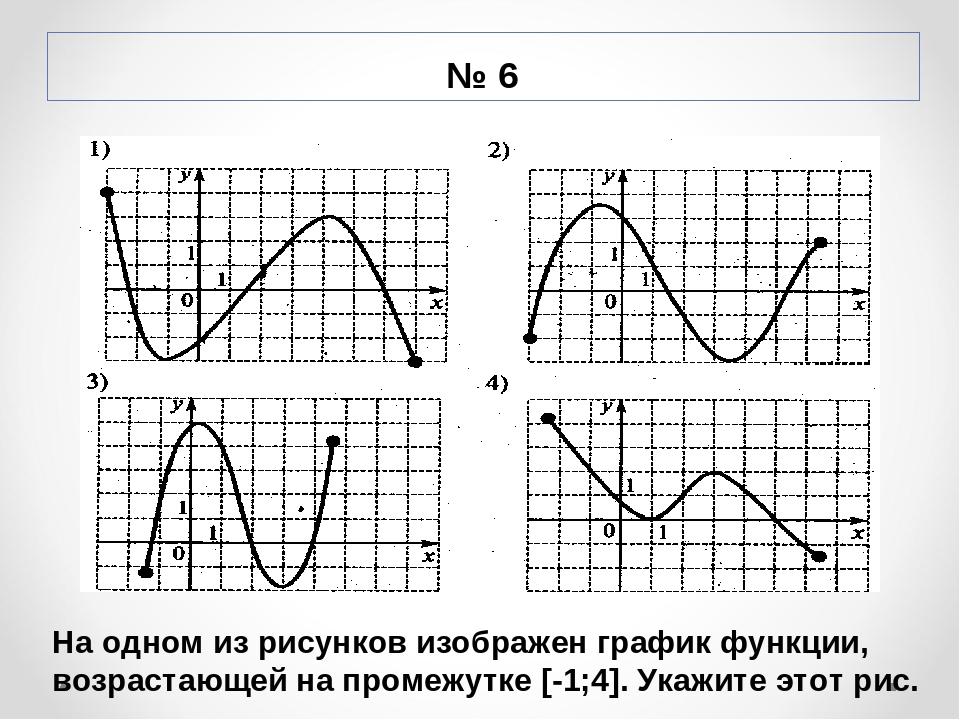 графики различных функций картинки того чтобы