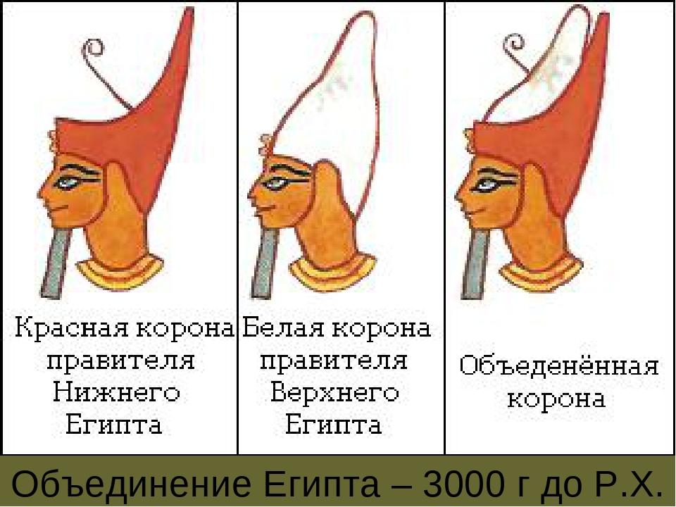 Объединение Египта – 3000 г до Р.Х.