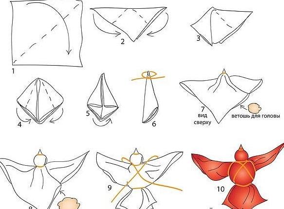 Как сделать птичку из ткани своими руками технология 4 класс