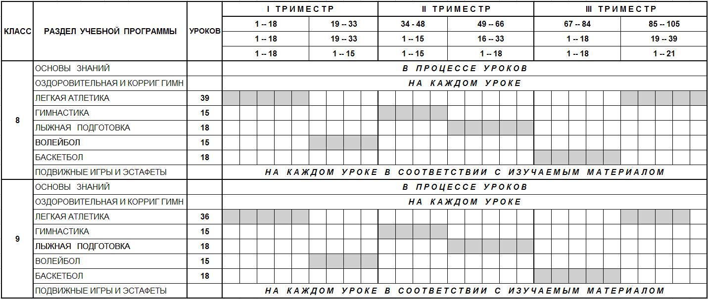 график физическая культура план