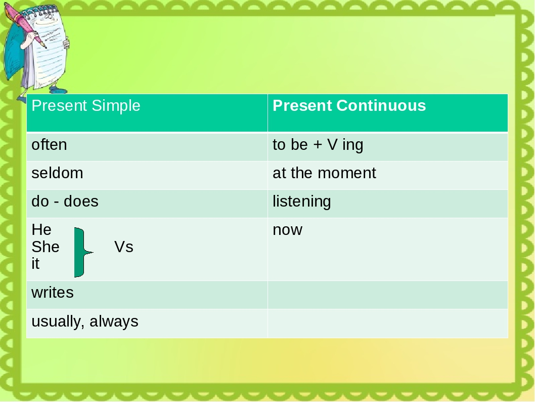 Present continuous or present simple rafamorenocom