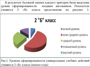 В результате балльной оценки каждого критерия были выделены уровни сформиров