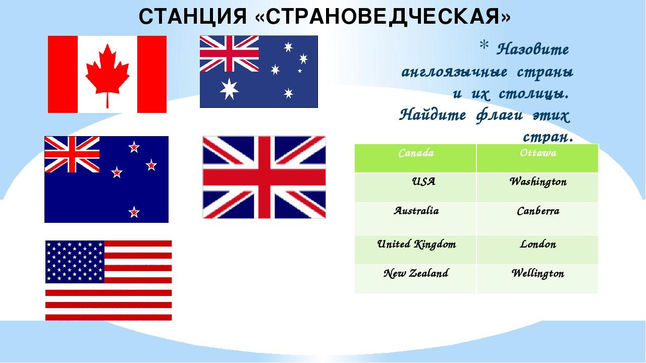 если флаги англоязычных стран фото всей души