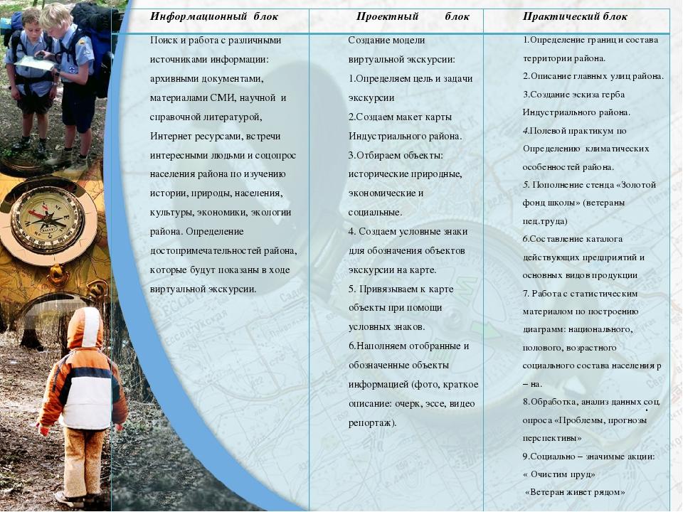 . Содержание программы Информационныйблок Проектныйблок Практическийблок Поис...