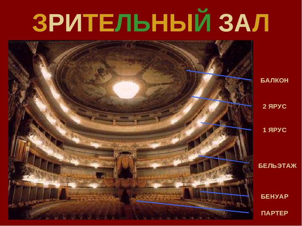 Презентация занятия знакомство с театром.