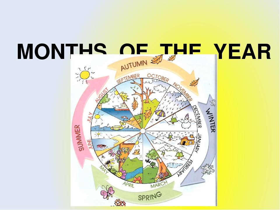 Картинки месяцев года на английском