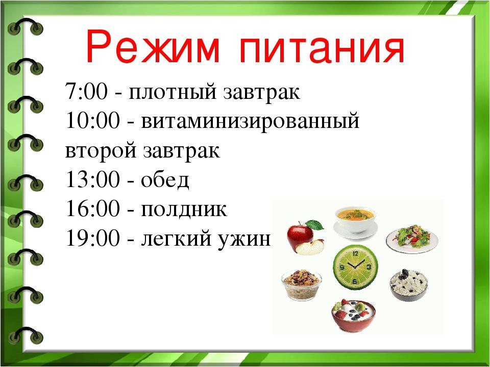 Режим Питания Похудения. Режим питания для похудения. Таблица по часам, меню на неделю