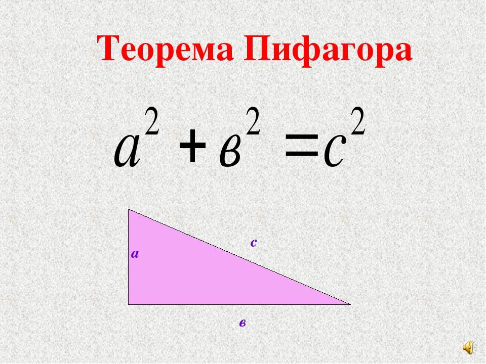 графике теорема пифагора с картинками создана
