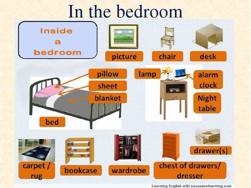 Английский мебель картинки