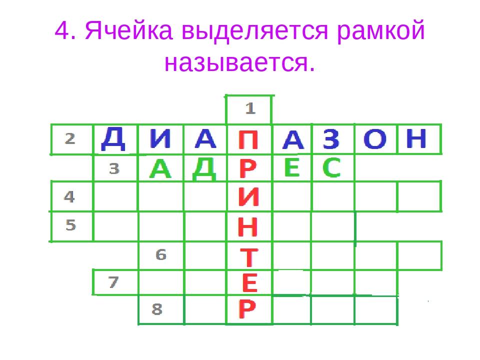 4. Ячейка выделяется рамкой называется.