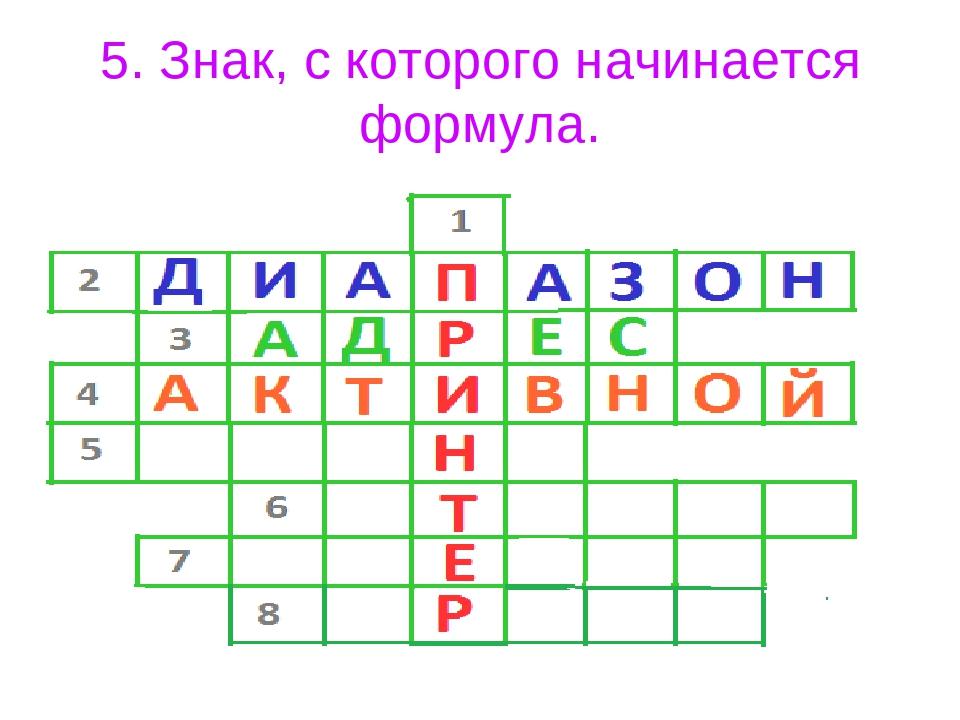 5. Знак, с которого начинается формула.