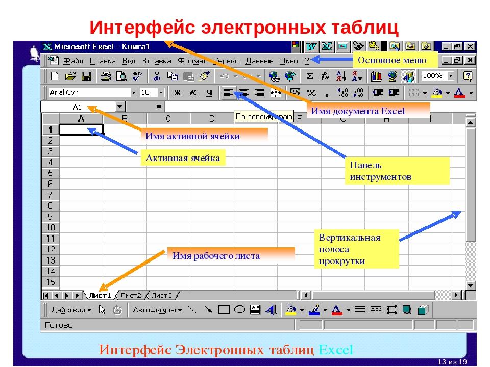 Интерфейс электронных таблиц