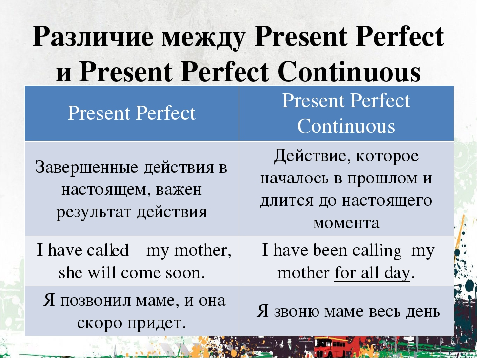 Passive Voice во временах Continuous и Perfect Секреты