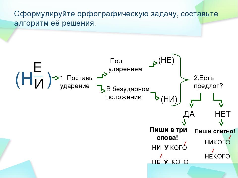 Сформулируйте орфографическую задачу, составьте алгоритм её решения. (Н ) Е И...