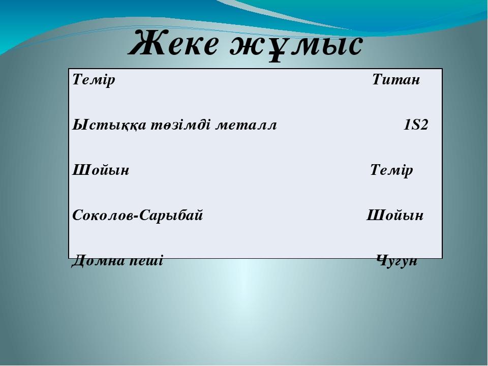 Жеке жұмыс ТемірТитан Ыстыққа төзімді металл1S2 ШойынТемір Соколов-СарыбайШой...