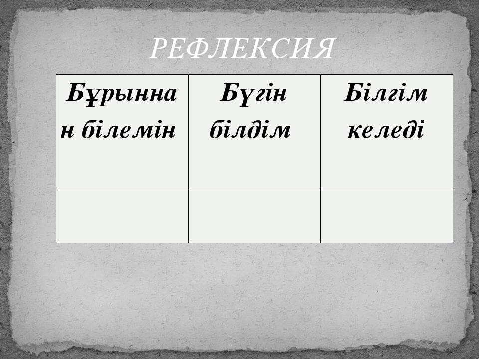 РЕФЛЕКСИЯ Бұрыннан білемін Бүгін білдім Білгім келеді