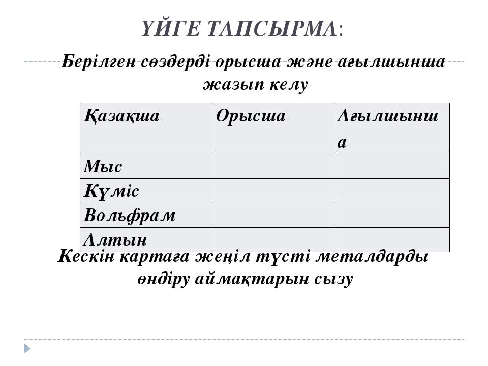 ҮЙГЕ ТАПСЫРМА: Берілген сөздерді орысша және ағылшынша жазып келу Кескін карт...