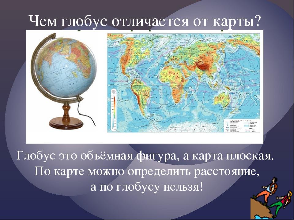 механическими камерами глобус и карта презентация картинки студией