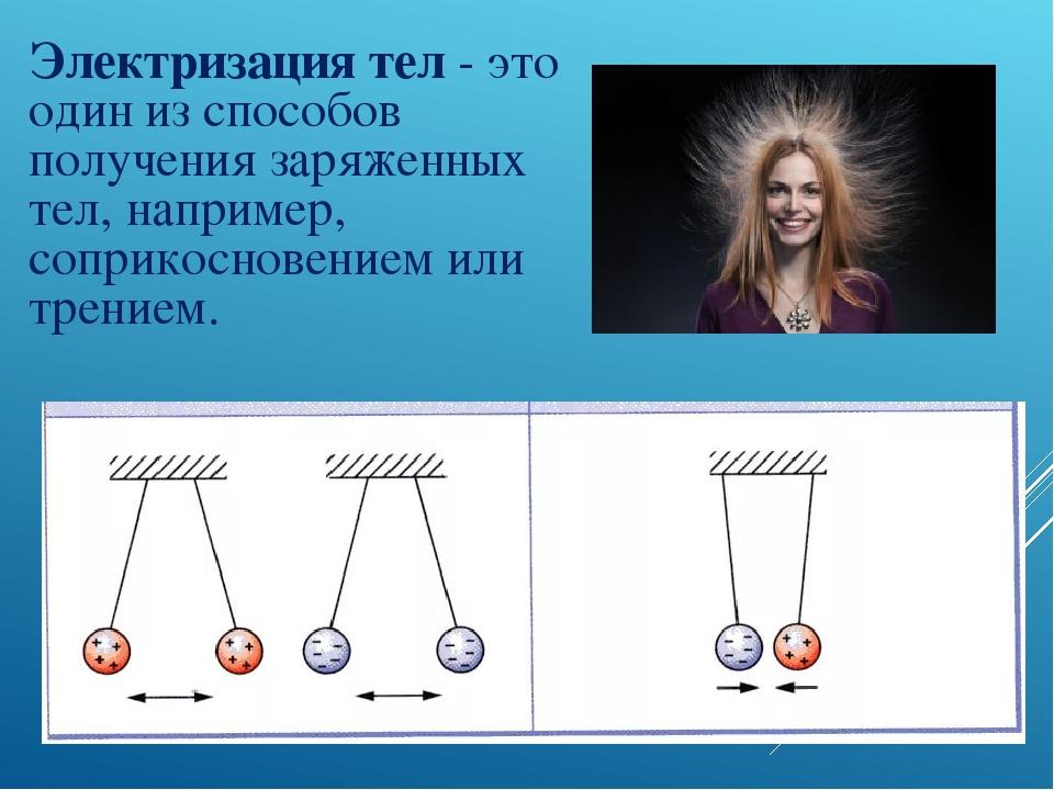 пара примеры электризации тел в картинках ставропольском крае