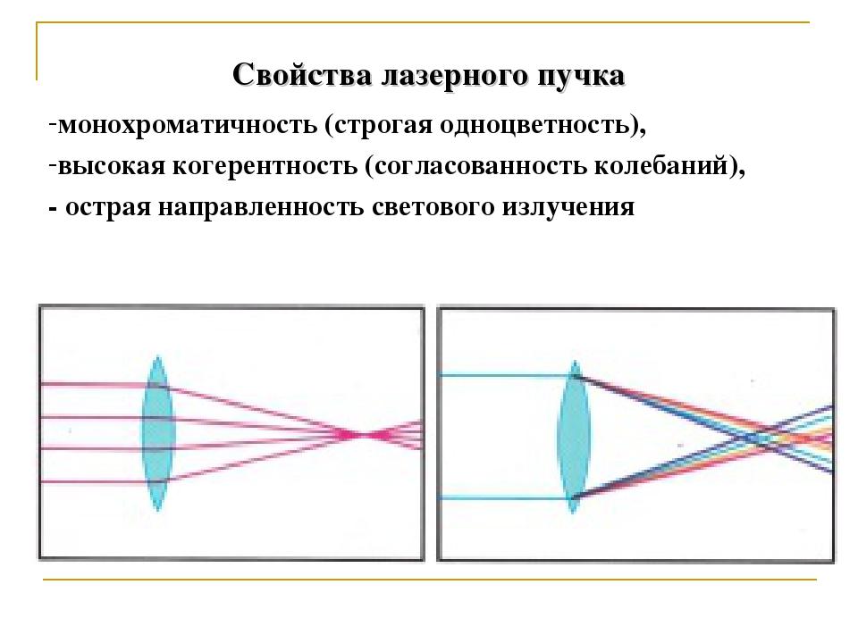 Свойства лазерного пучка монохроматичность (строгая одноцветность), высокая к...