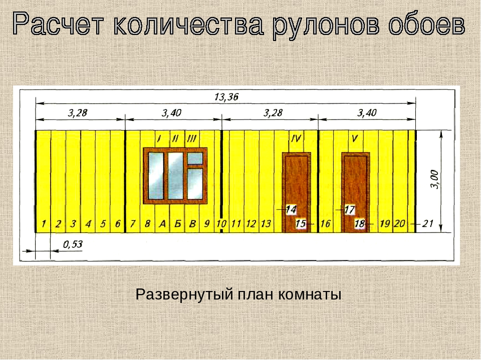 объявлений как считается метр ремонта удовлетворенности персонала, примеры