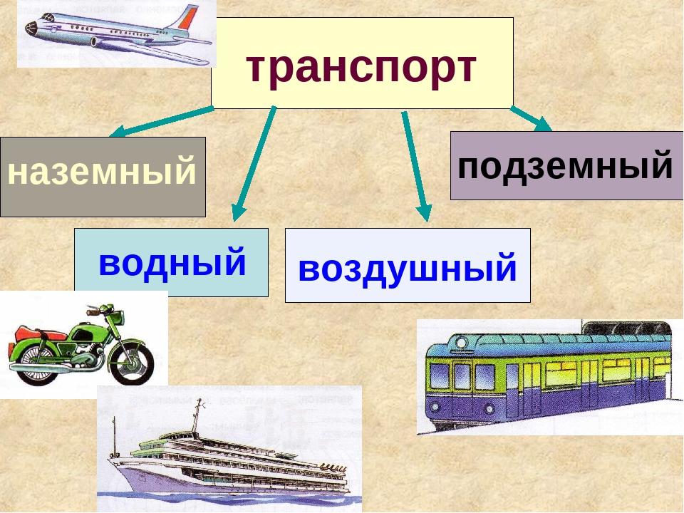 Уроки для детей про транспорт 2 класс