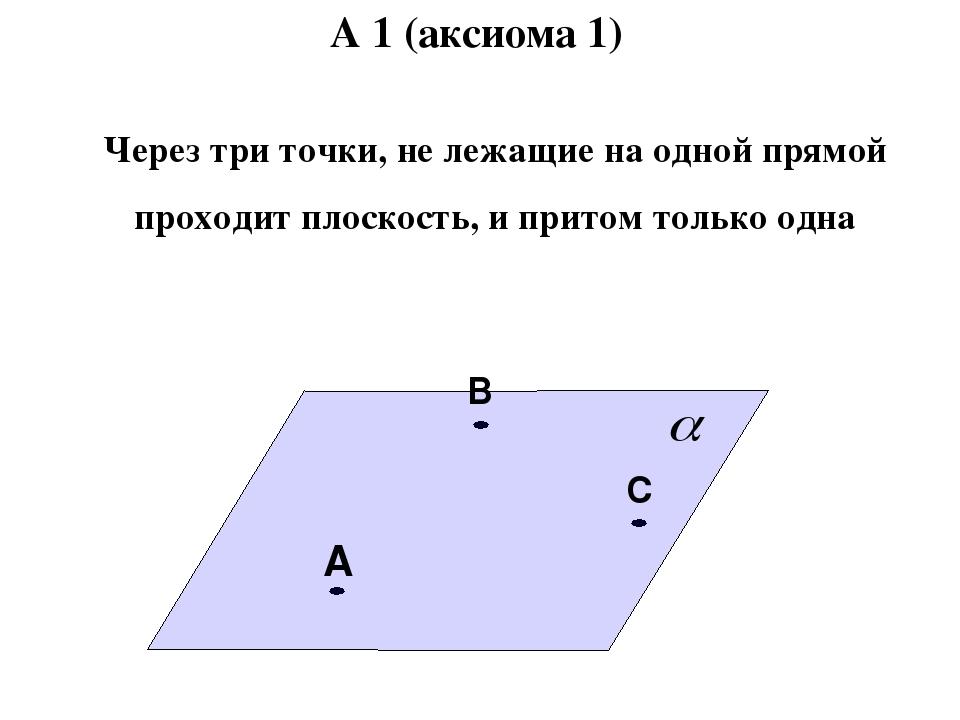 А 1 (аксиома 1) Через три точки, не лежащие на одной прямой проходит плоскост...