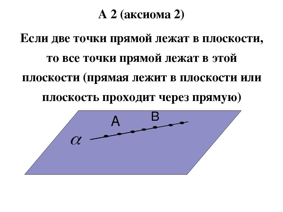 А В А 2 (аксиома 2) Если две точки прямой лежат в плоскости, то все точки пр...