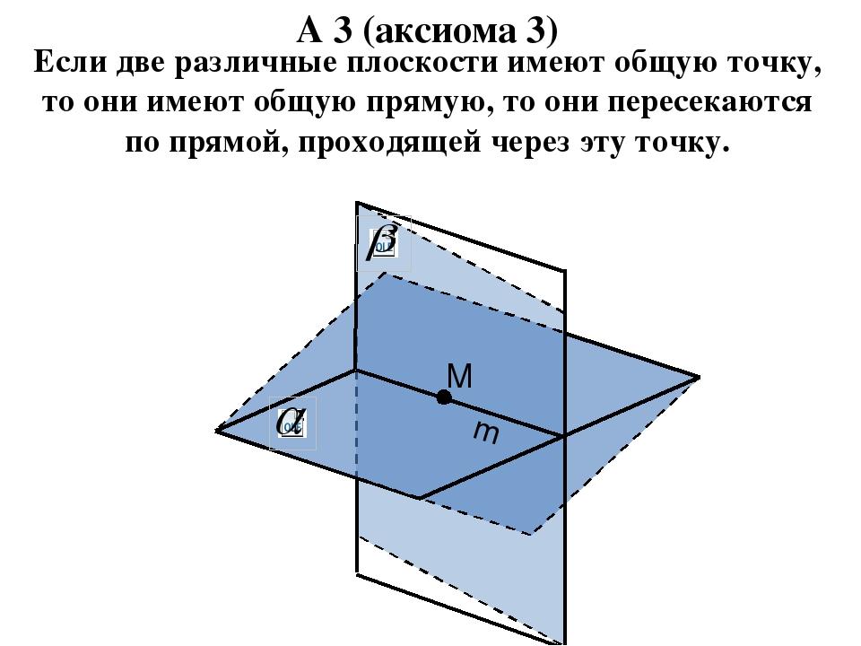 А 3 (аксиома 3) М m Если две различные плоскости имеют общую точку, то они им...