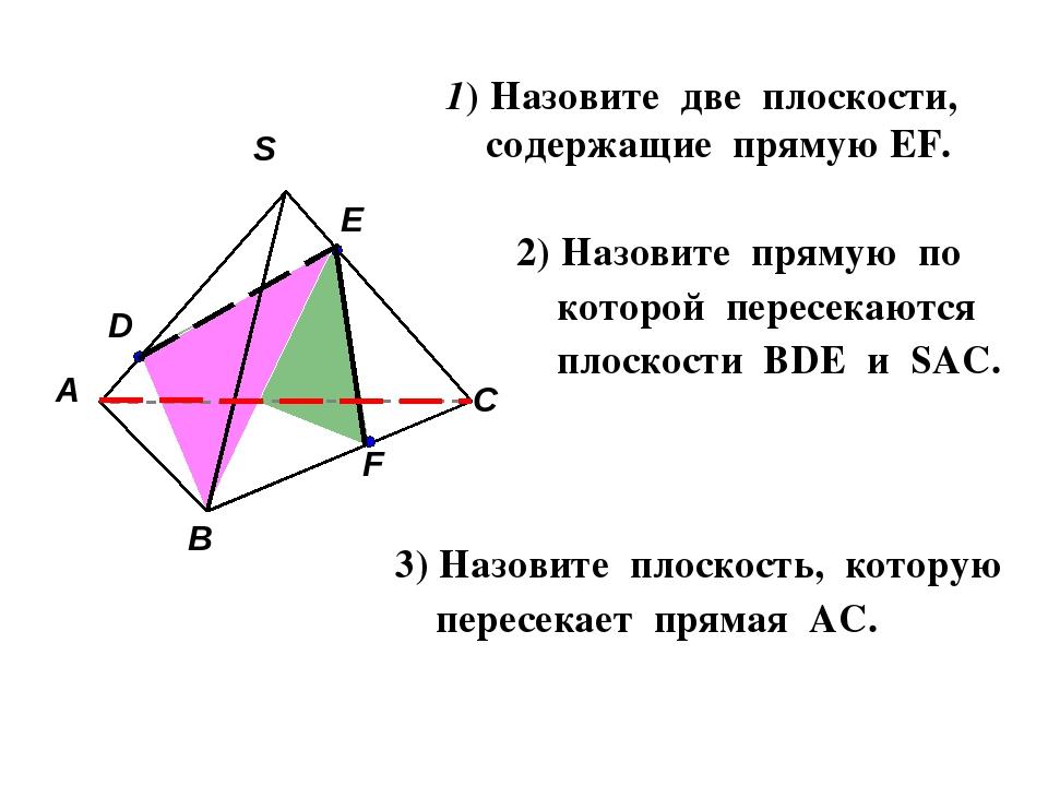 1) Назовите две плоскости, cодержащие прямую EF. 2) Назовите прямую по котор...