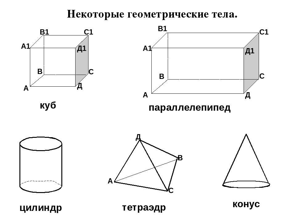 Некоторые геометрические тела. параллелепипед тетраэдр цилиндр конус А В С Д...