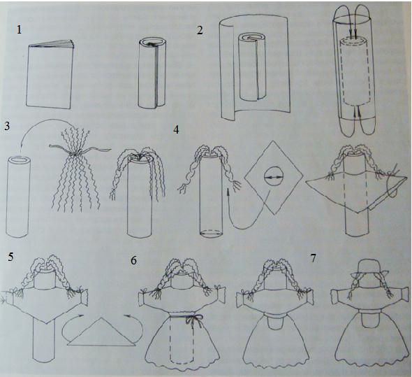 открывшийся изготовление куклы своими руками в картинках поддевала