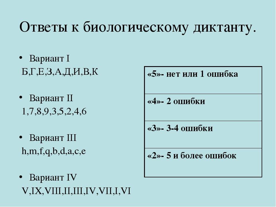 Решение задач генетика 9 класс с ответами определить полный набор данных для решения следующих задач