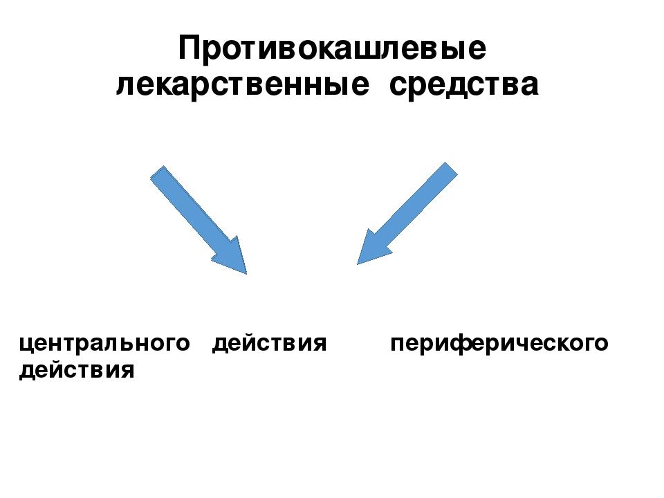 Противокашлевые лекарственные средства центрального действия периферического...