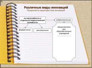 Различные виды инноваций Продолжите характеристики инноваций 9)