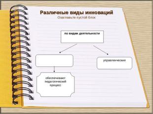 Различные виды инноваций Озаглавьте пустой блок 1)