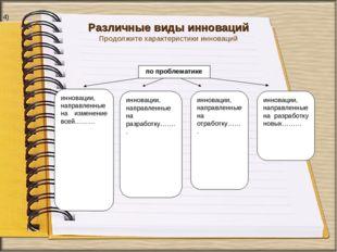 Различные виды инноваций Продолжите характеристики инноваций 4)