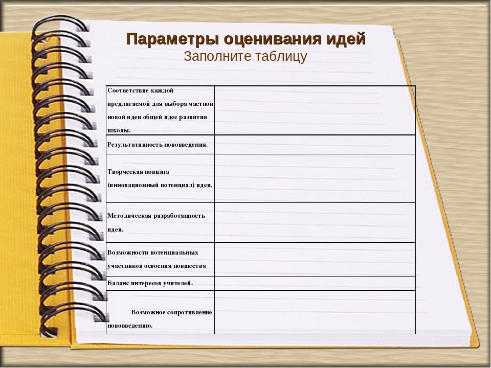 Параметры оценивания идей Заполните таблицу Соответствие каждой предлагаемой...