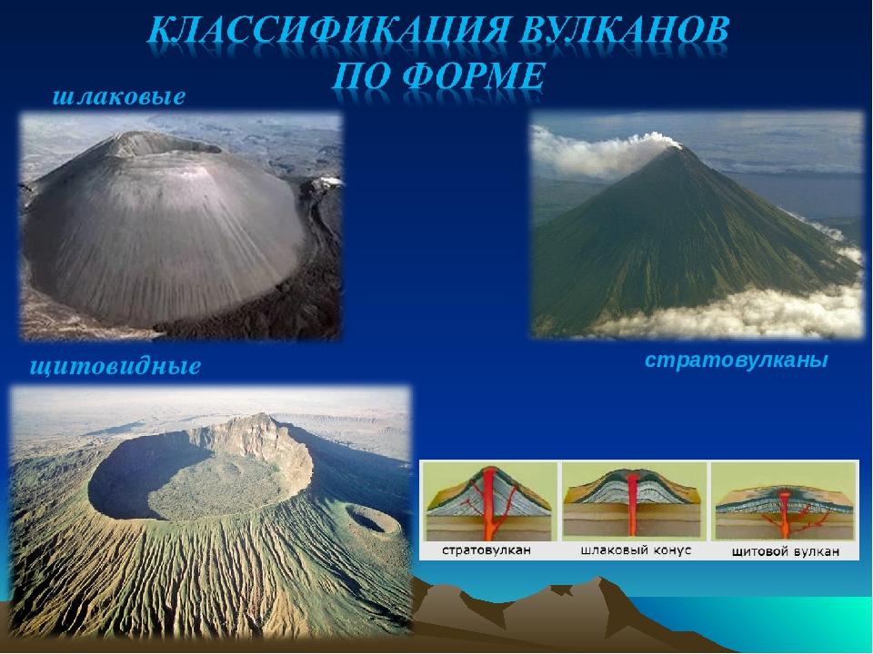классификация вулканов
