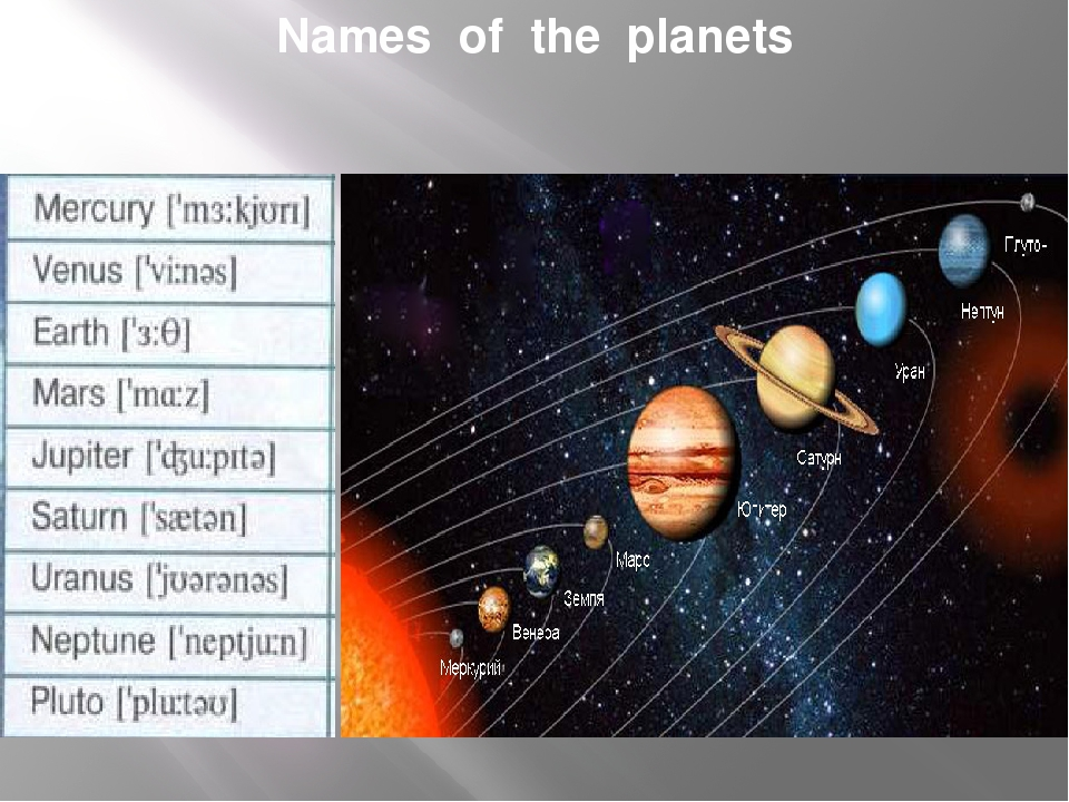 distant planets names - 960×720